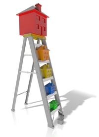 Glasgow Property Ladder